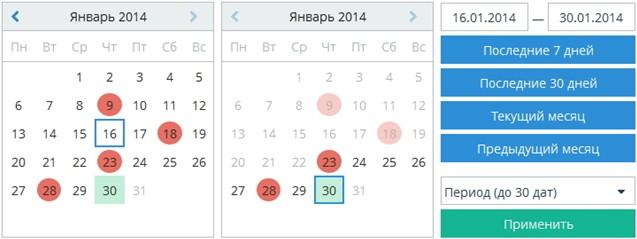 topvisor-calendar