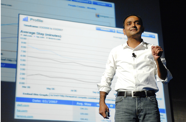 Веб-аналитика от Avinash Kaushik