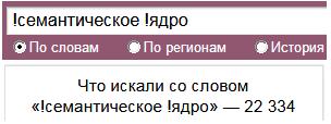 """Оператор """"восклицательный знак"""""""
