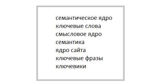 те фразы, которые мы получили в реультате сбора основных слов и синонимов