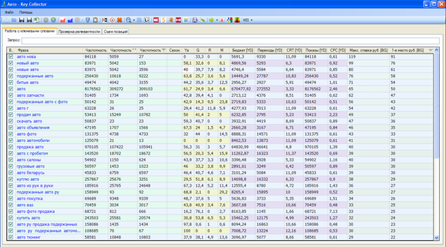 188fe53609bc Анализ автомобильных сайтов