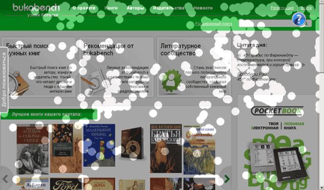 Как проанализировать эффективность деятельности веб сайта на стадии стартапа