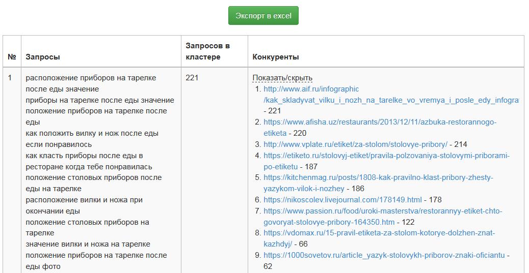 интерфейс Кулакова